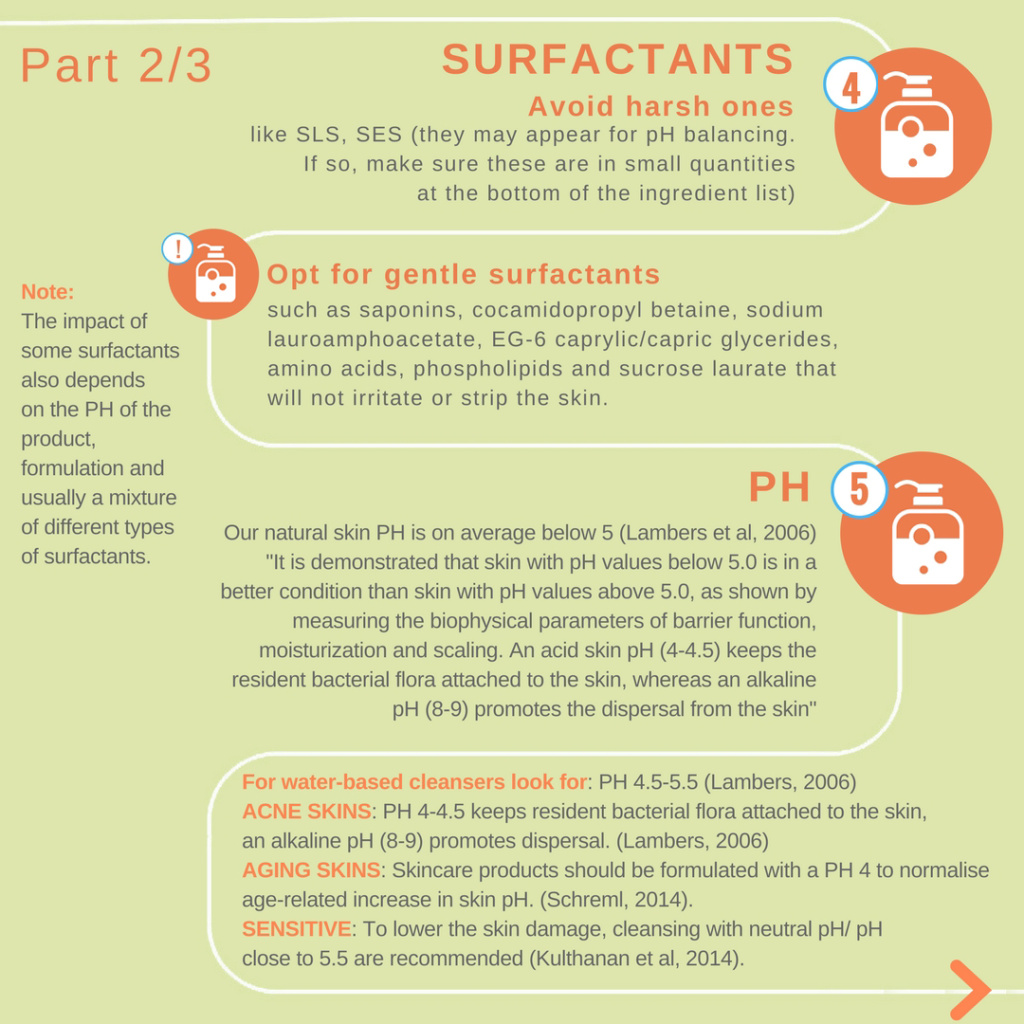 what makes a good cleanser 2 surfactants gentle harsh ph
