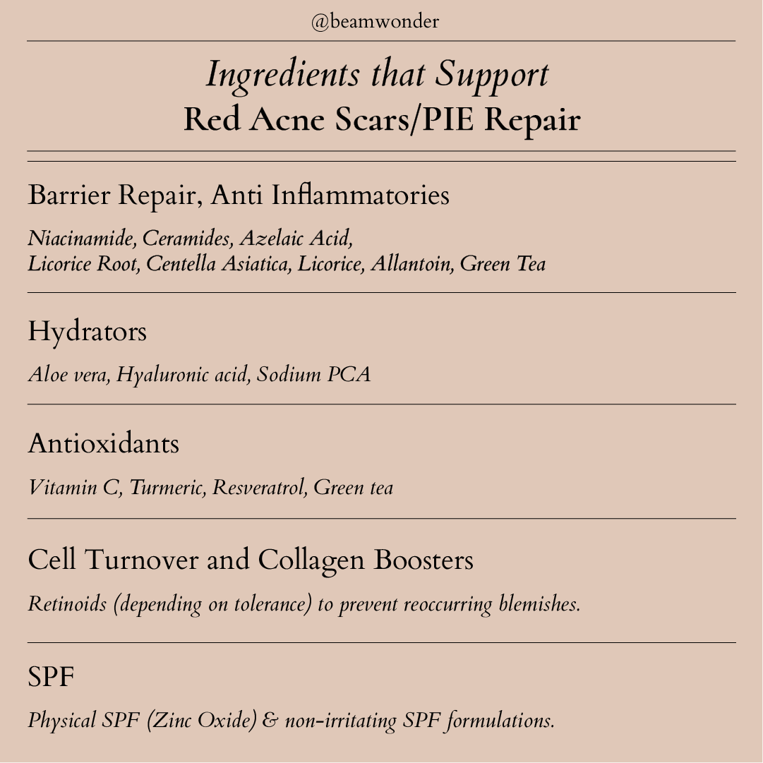 Ingredients that support Red Acne Scars/PIE Repair